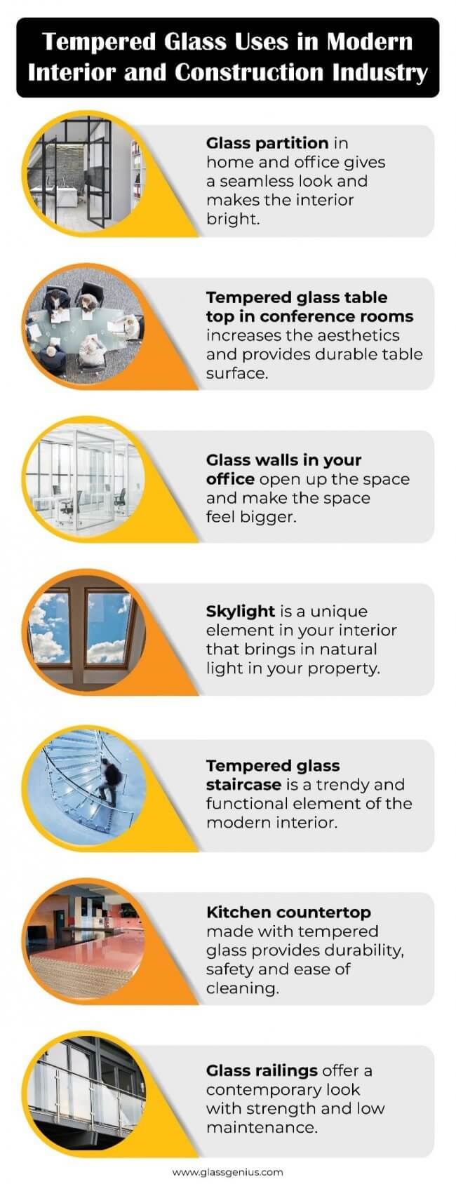 Tempered Glass Uses in Modern Interior and Construction Industry